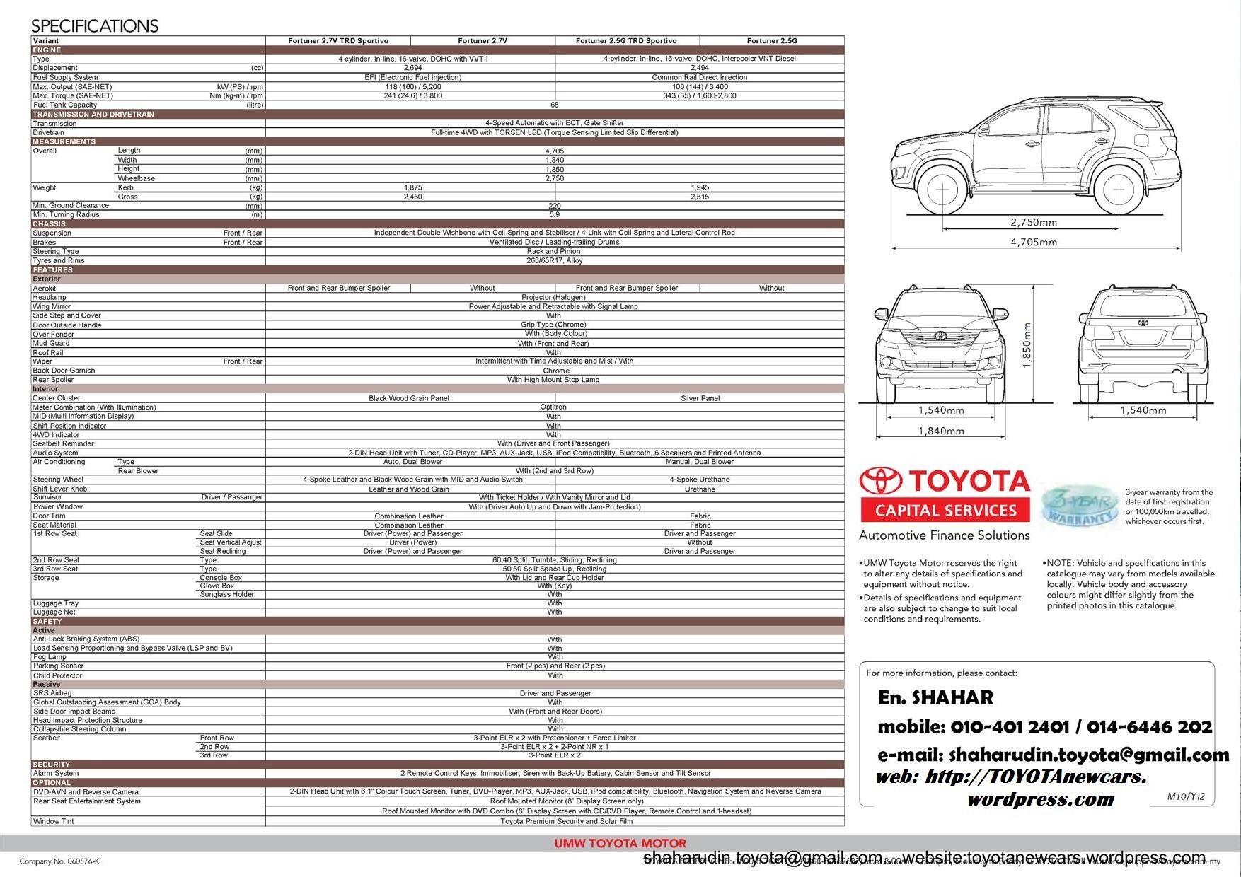 2013 Brand New Toyota Fortuner 2 5 Amp 2 7 Toyotanewcars